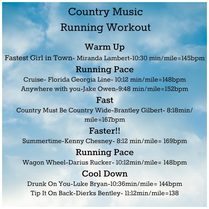 Country Play List