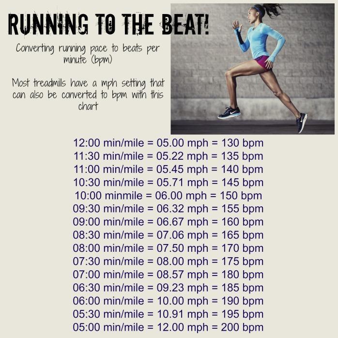 Run to the Beat