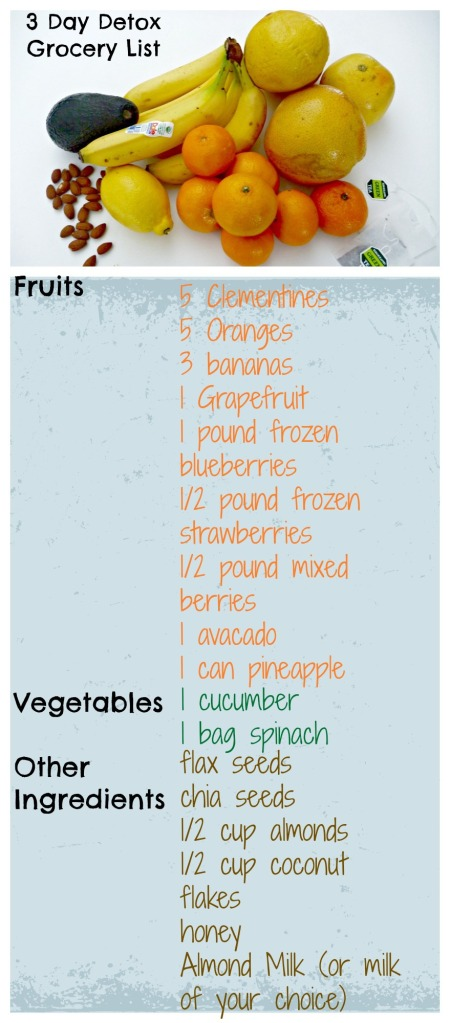 Detox Grocery List
